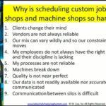 job shop and machine shop scheduling