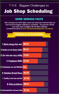Job-Shop-Scheduling-Infographic