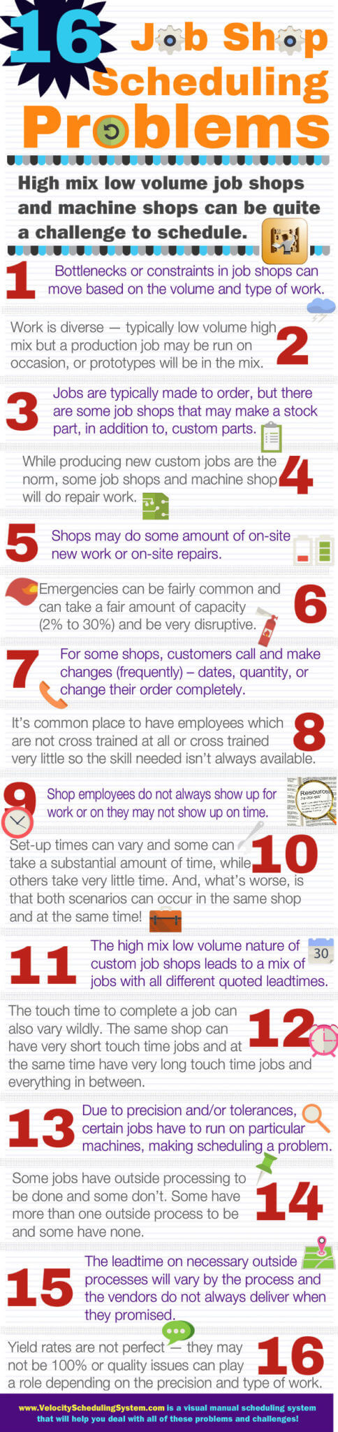 Job Shop Scheduling Problem